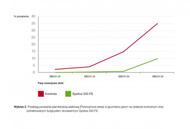 BASF_wykres_2.jpg