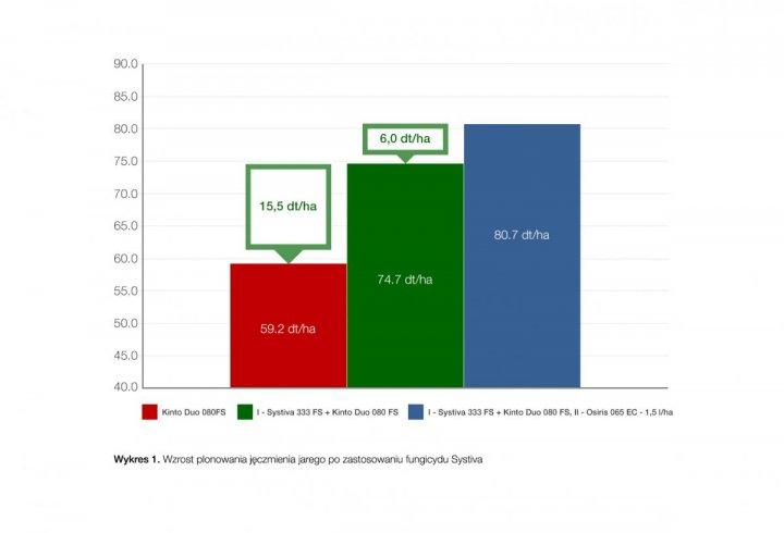 BASF_wykres_1.jpg