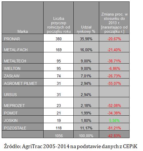 tabela 2.png