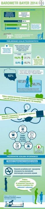 Barometr Bayer_infografika.jpg