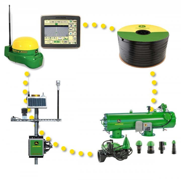 John Deere Smart Irrigation System.jpg