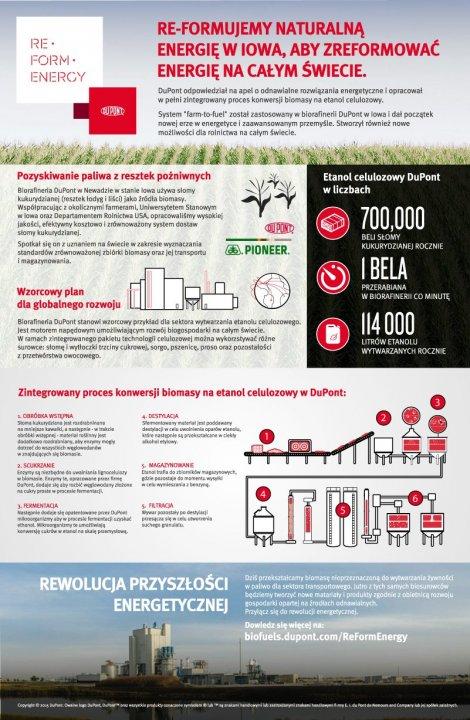 Reform_Energy_infografika.jpg