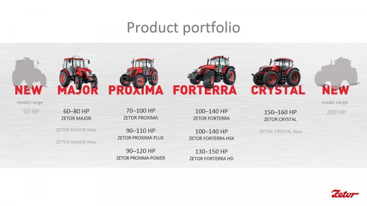 Product portfolio.jpg