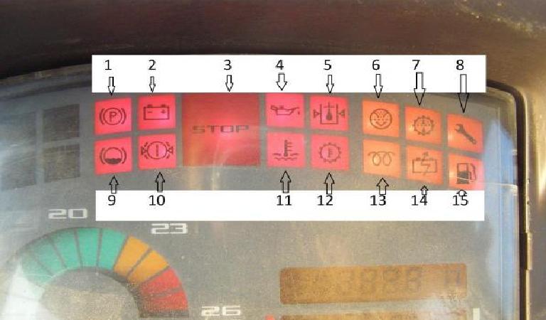 renault ares oznaczenie kontrolki - Renault - Agrofoto pl